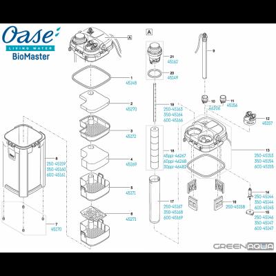 Oase leszorító fül BioMaster szűrőkhöz